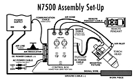 N7500 Assembly Set-up