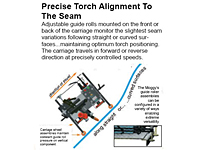 Precise Torch Alignment To The Seam