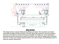 Typical Welding Gantry/Bridge Unit Design
