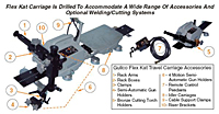 Flex KAT® Travel Carriage Accessories