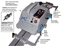 KAT Travel Carriage Auto-Weld Combination