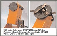 Self-Centering Welding Gripper Details