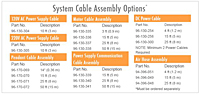 System Cable Assembly Set-up