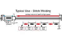 Typical Use - Stitch Welding